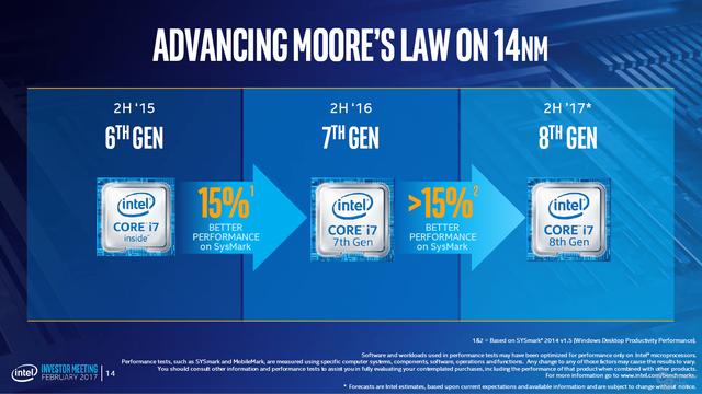CPU Intel Coffee Lake S đang được tiết lộ trước khi ra mắt-1