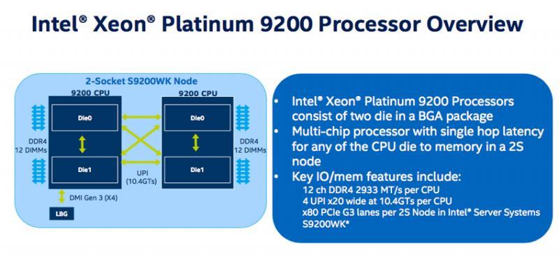 Intel phát hành CPU Intel Xeon Scalable thế hệ thứ 2