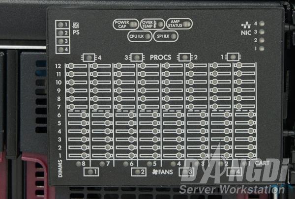 [Review] Đánh giá máy chủ HP ProLiant DL580 Gen8-17