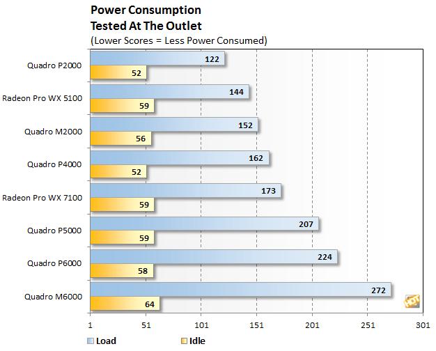 [Review] Đánh giá NVIDIA Quadro P4000 và P2000-18
