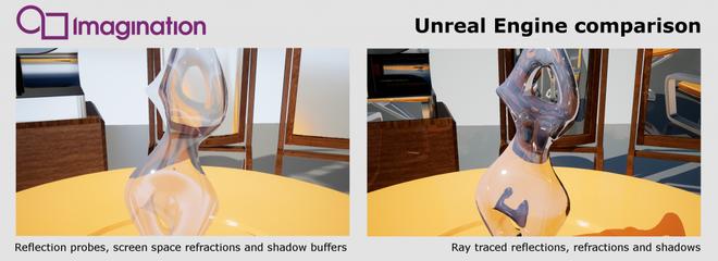 Tìm hiểu về công nghệ Ray Tracing trên dòng card đồ họa mới nhất của NVIDIA