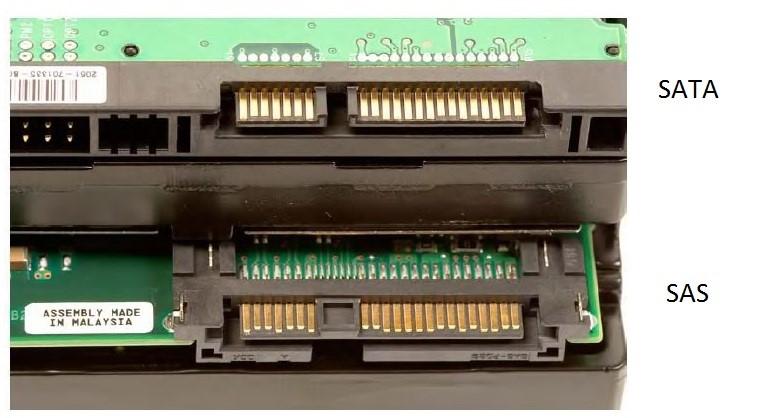 Chuẩn giao tiếp của HDD server