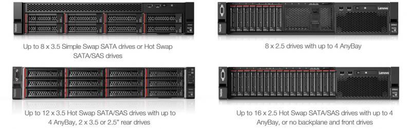Giới thiệu Lenovo ThinkServer SR590-3