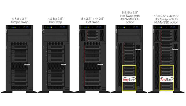 Giới thiệu Lenovo ThinkServer ST550-3
