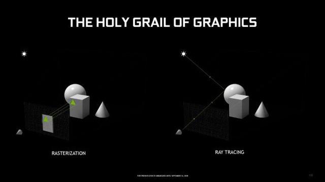 Ray Tracing là gì? Tìm hiểu cách hoạt động của Ray Tracing-3