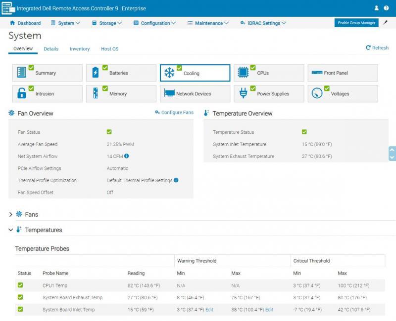 [Review] Đánh giá máy chủ Dell EMC PowerEdge R340-13
