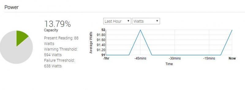 [Review] Đánh giá máy chủ Dell EMC PowerEdge R340-27