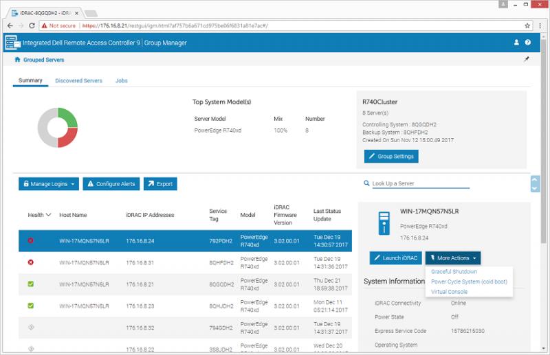 [Review] Đánh giá máy chủ Dell EMC PowerEdge R740xd-11
