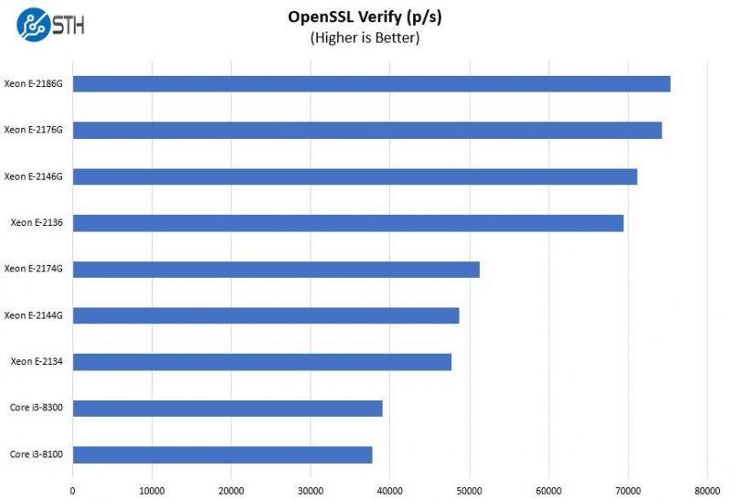 [Review] Đánh giá máy chủ Dell EMC PowerEdge T140-20