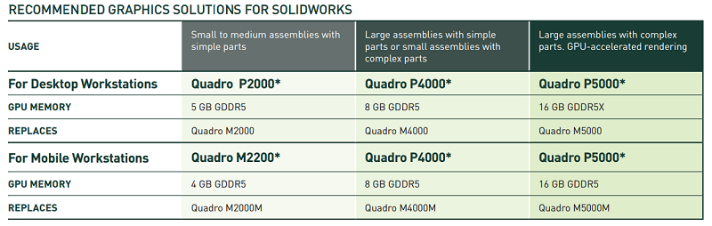 Quadro P4000, NVIDIA Quadro P4000, card đồ họa Quadro P4000, card màn hình NVIDIA Quadro P4000 -  2
