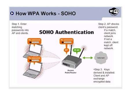 Làm gì để tăng cường an ninh cho mạng wifi